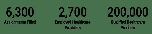Solvet Metrics Image